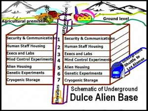 schematic-dulce-base